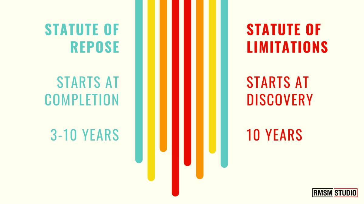 Statute of Repose vs. Statute of Limitations