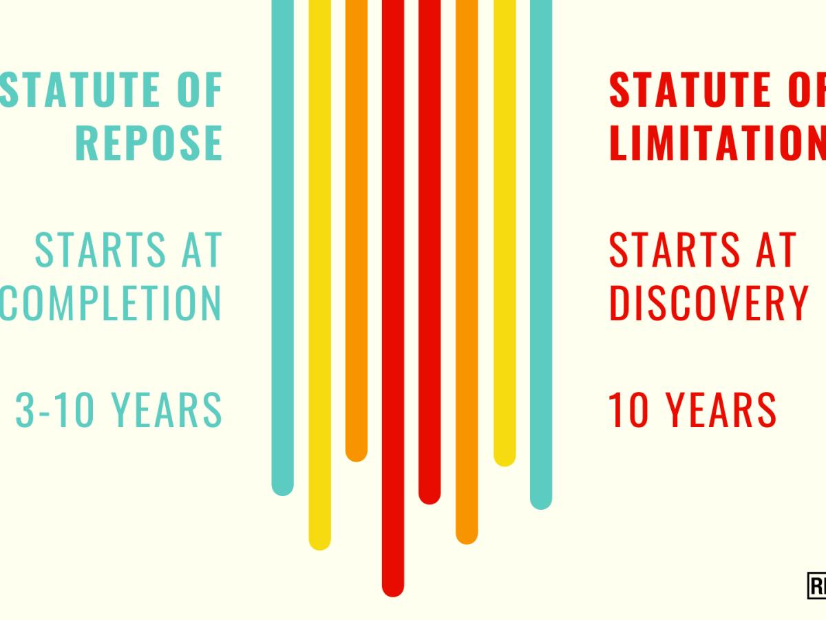 Statute of Limitations and Repose Desktop Wallpaper